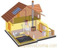 водяное отопление дачного дома
