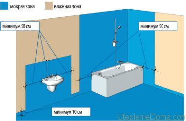 Гидроизоляция ванны снип акрил матовый мастика или клей для производства акриловых стёкол
