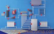электрические котлы отопления энергосберегающи