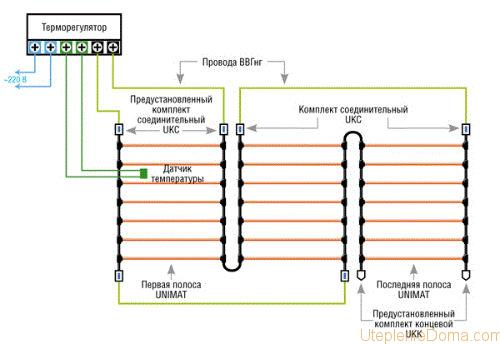 Подключение электрического теплого пола
