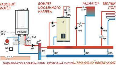 Система отопления квартиры своими руками фото 500