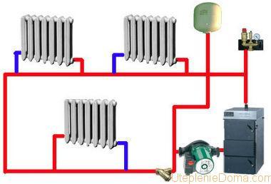 электрические автономные системы отопления