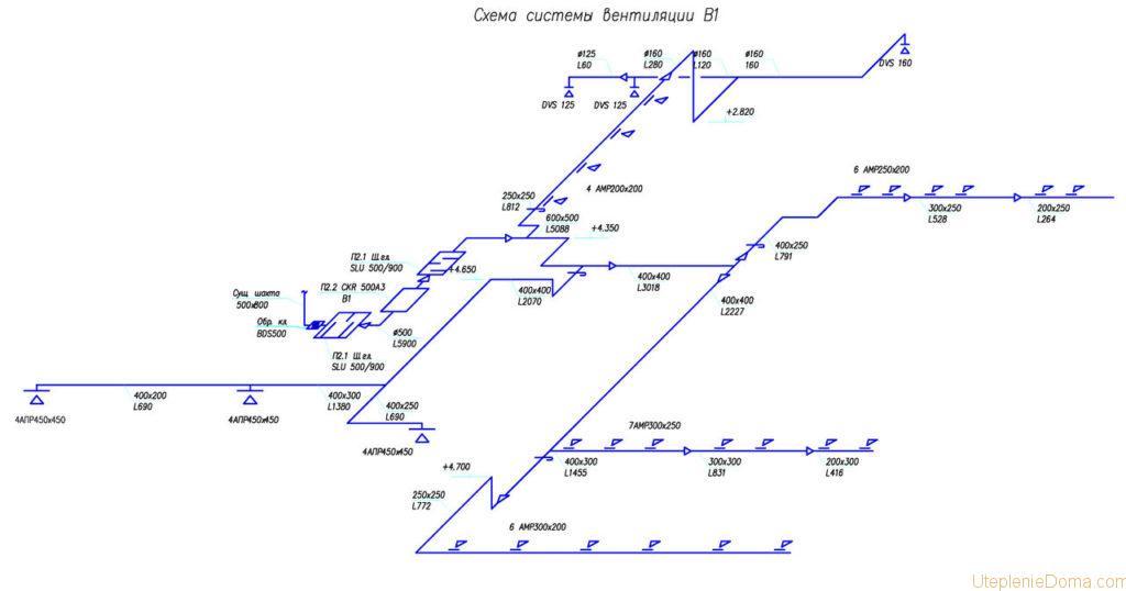 аксонометрическая схема коммуникаций