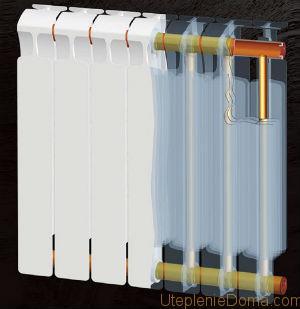 горизонтальных радиаторов отопления