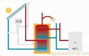Начнем с того, что такое водонагреватель косвенного нагрева – это резервуар, в котором подогревается вода для хозяйственных нужд за счет работы котла