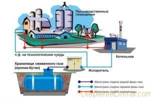 Вода будет подаваться под высоким давлением и температурой
